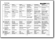 Glossary of textile manufacturing (TEXITA) - 2001 (IT>DE-EN-FR--PT-ES)