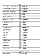 English>Japanese Magnetic Domains Glossary (EN>JA)