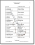German>French Guitar Glossary (DE>FR)