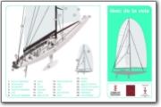 AVL - Lessico della vela (CA>ES-EN-FR)
